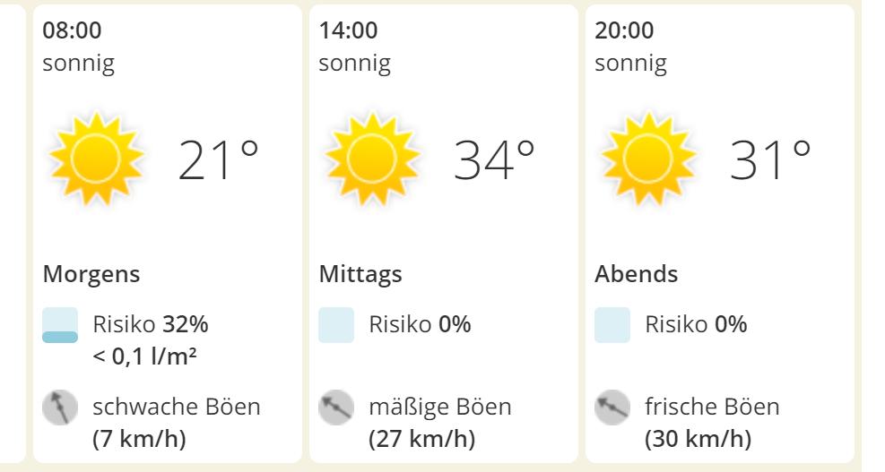 sonniges Wetter an der Ostsee, auf Usedom, Rügen oder dem Darß