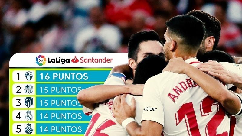 El Barcelona cede el liderato al Sevilla