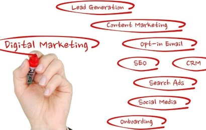 Estrategias para lograr ROI en marketing