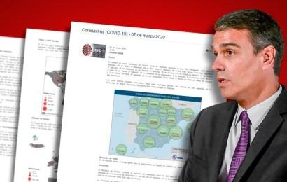 Sánchez no canceló el 8M pese a tener información diaria del virus desde el 24 de enero