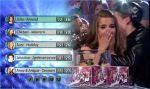 Julia wins the voting - televote