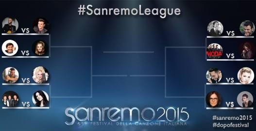 #SanremoLeague 2015