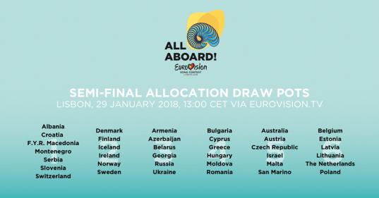 The pot allocation for the Semi-Final Allocation Draw for Eurovision 2018.