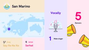 Infographic San Marino 2019