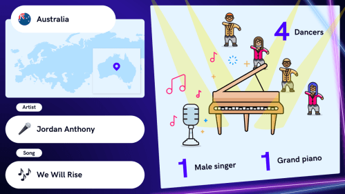 Infographic Junior Eurovision Song Contest 2019 Australia.png