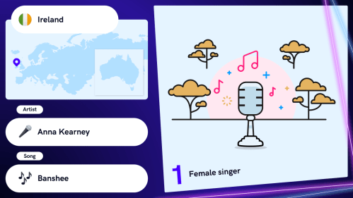 Infographic Junior Eurovision Song Contest 2019 Ireland.png