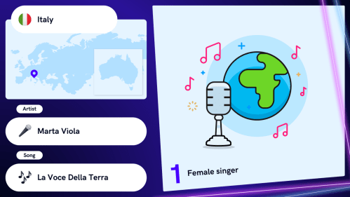 Infographic Junior Eurovision Song Contest 2019 Italy.png