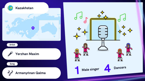 Infographic Junior Eurovision Song Contest 2019 Kazakhstan.png