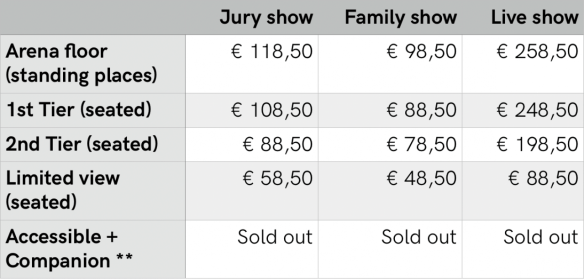 Eurovision 2020 ticket prices - Second wave (Grand Final)