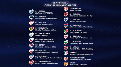 Official Running Order of Semi-Final 2 of the Eurovision Song Contest 2020