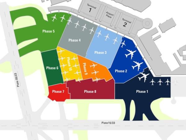 Geplante Bauphasen für das Vorfeld (© HAM Airport)