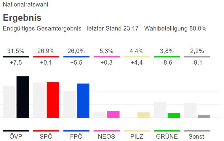 löschen-1