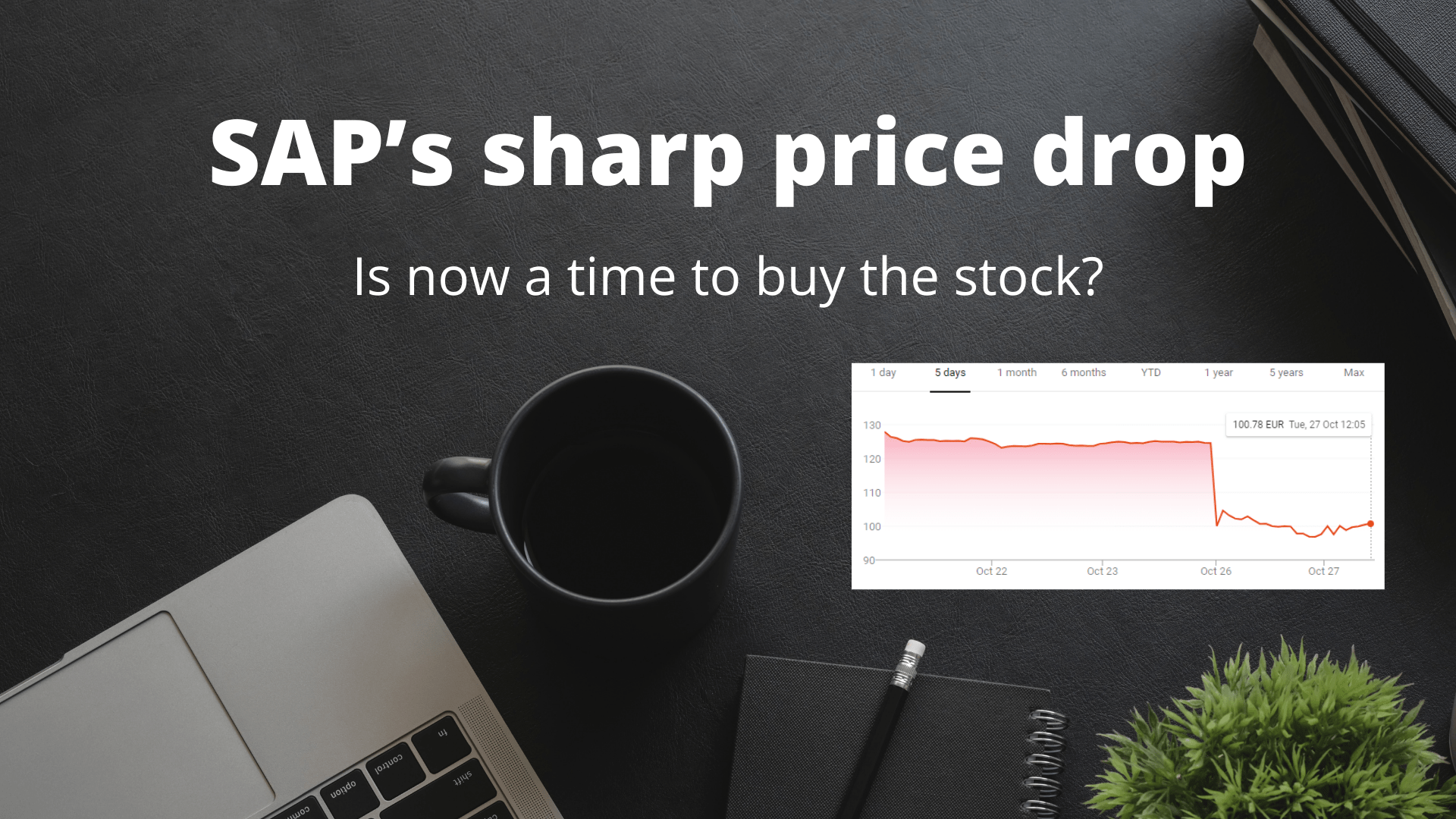 Read more about the article SAP share price drop – is now a time to buy the stock?