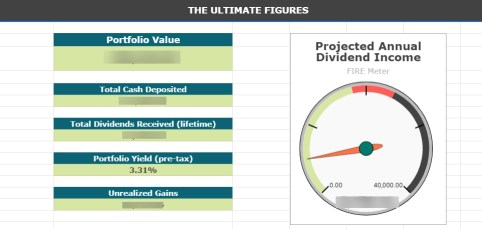 The ultimate dividend portfolio metrics