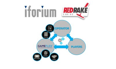 Iforium Adds Red Rake Gaming to Gameflex