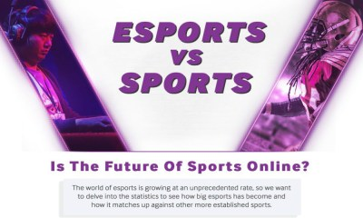 Esports v Sports – Is the Future of Sport Online?