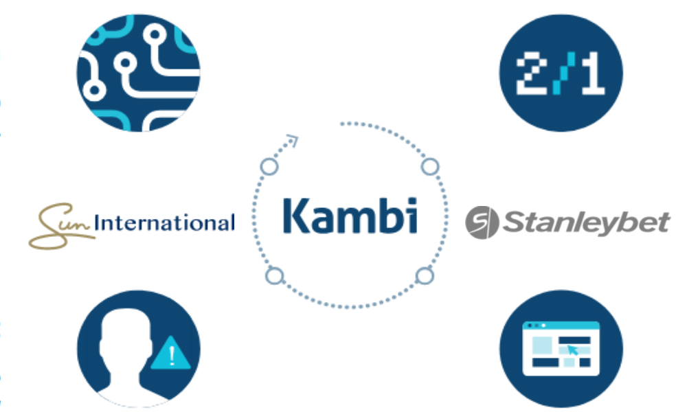 Kambi partners with Stanleybet Romania and Sun International
