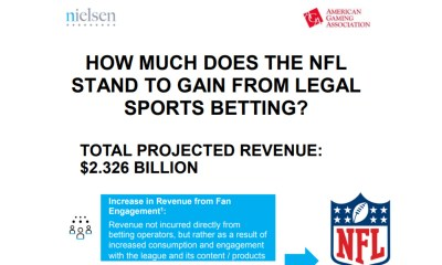 NFL Could Reap $2.3 Billion Annually Due to Legalized Sports Betting