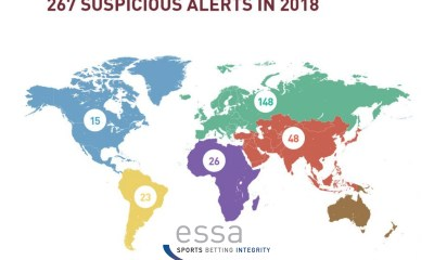 ESSA reports 267 suspicious betting alerts in 2018