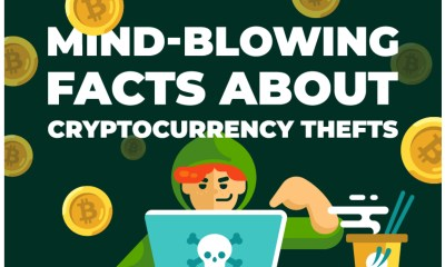 Infographic: Crypto Thefts and Trends That Will Blow Your Mind