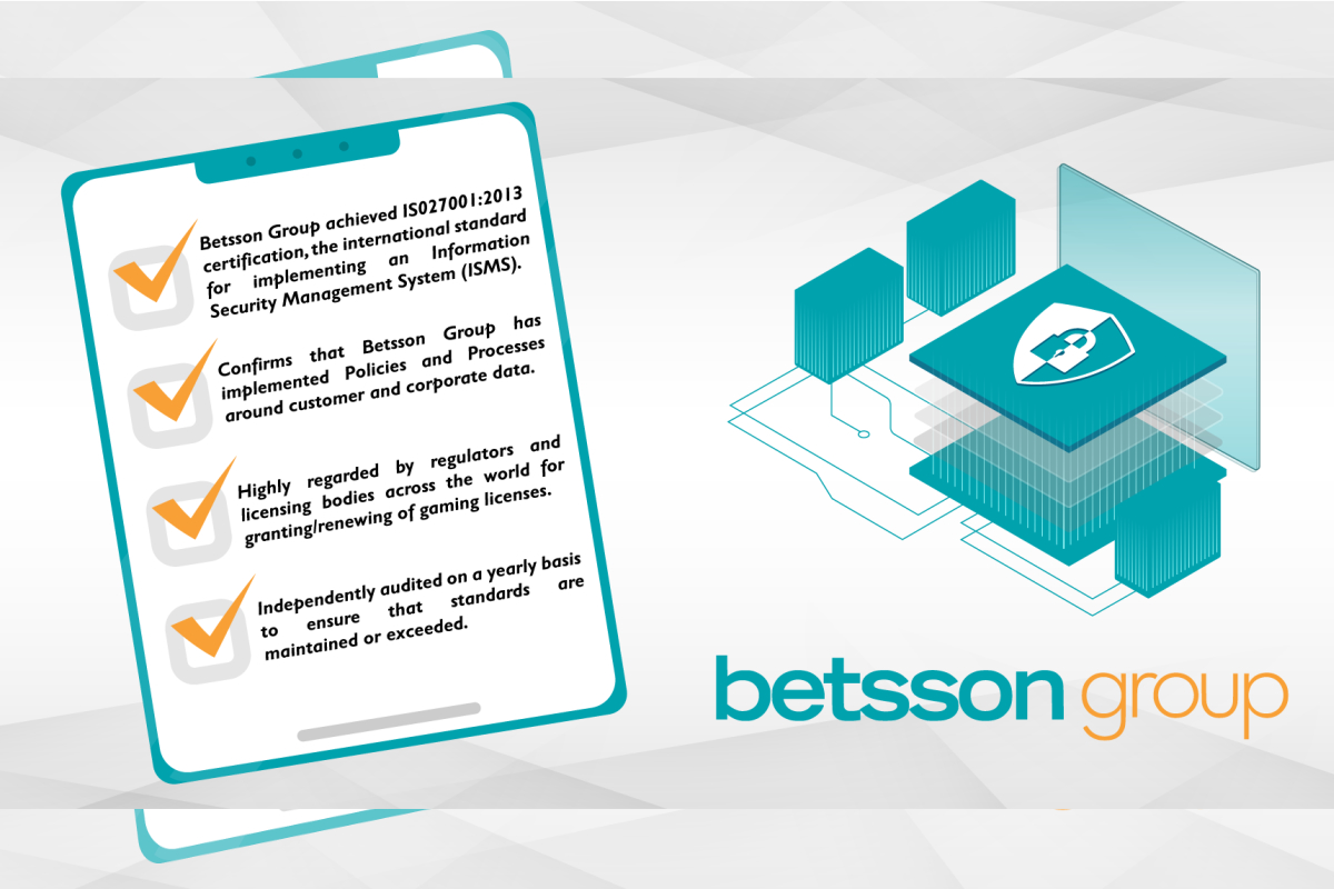 Betsson Group accredited with ISO27001 certification