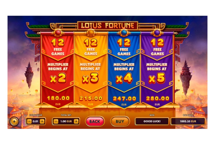 NetGame delivers spiritual slots experience with Lotus Fortune