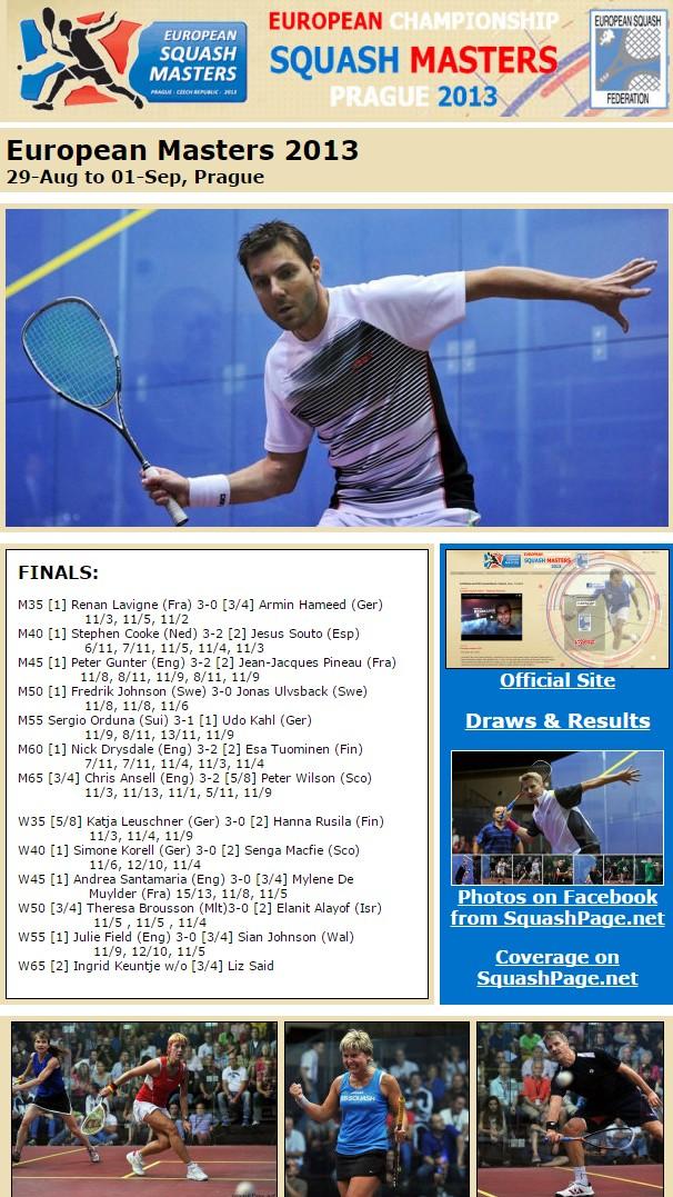 European Masters 2013
