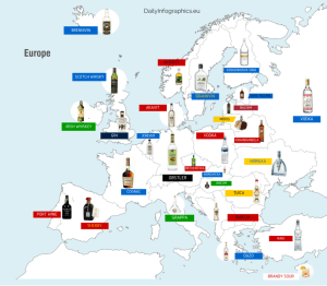 Spiritueux Européens