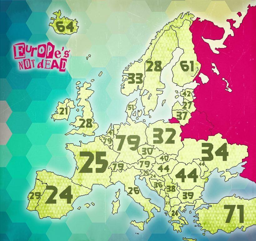 European Longest words
