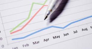 hospodarsky rast