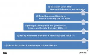Science in Society_euroscientist_FINAL