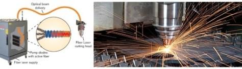 Fine-feature laser cutting | EUROTEC – EN 🇬🇧 FR 🇫🇷 DE 🇩🇪
