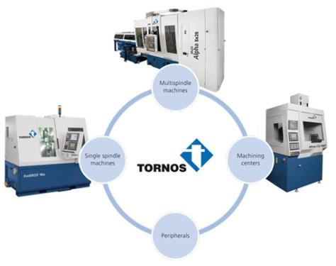 Tornos-Group-Eurotec