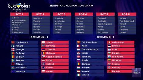 semi-final-allocation