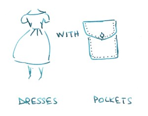 dresseswithpockets