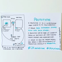 UXplanation: Prototype