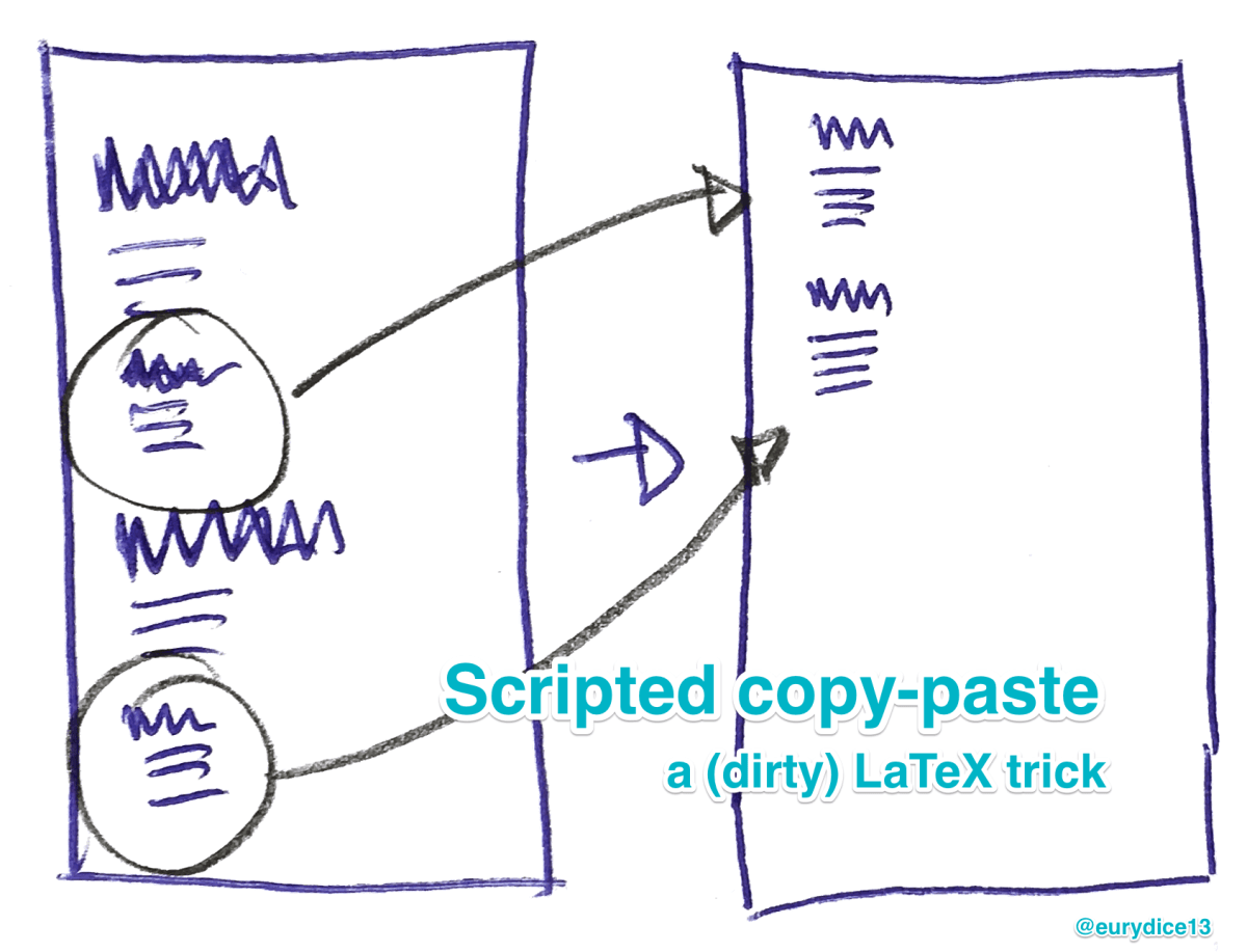Scripted copy paste in LaTeX - A (dirty?) content reuse trick