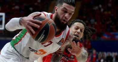 El Baskonia cae en el primer asalto contra el CSKA Moscú,