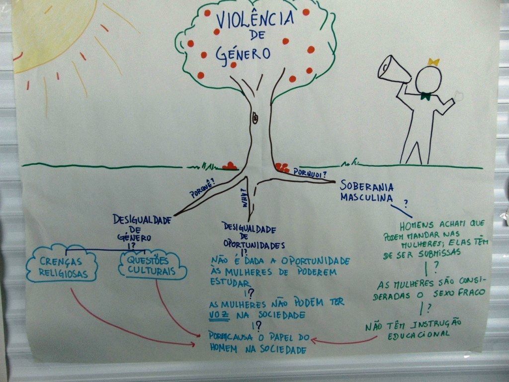 Projeto Vozes Contra a Violência