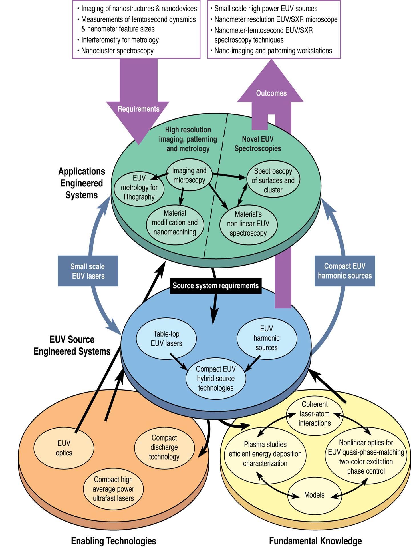 strategic planning framework diagram 1994 harley davidson wiring diagrams related keywords and suggestions