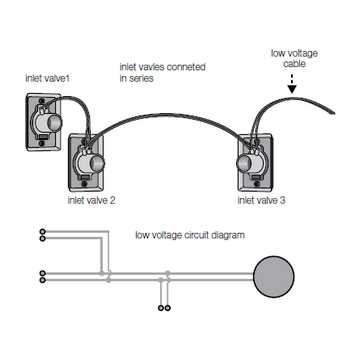typical house electrical wiring diagram fios ont central vacuum installation guide evacuumstore com low voltage