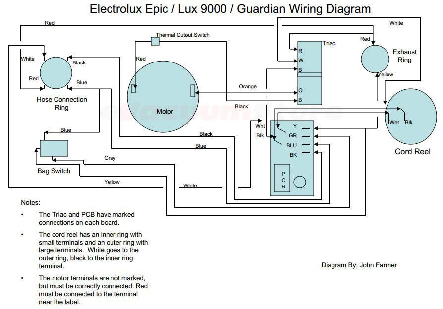 electrolux wiring diagram on vacuum vw golf mk5 headlight epic lux 9000 and guardian