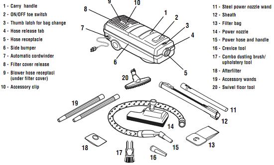 Vacuum Parts: Lux Vacuum Parts