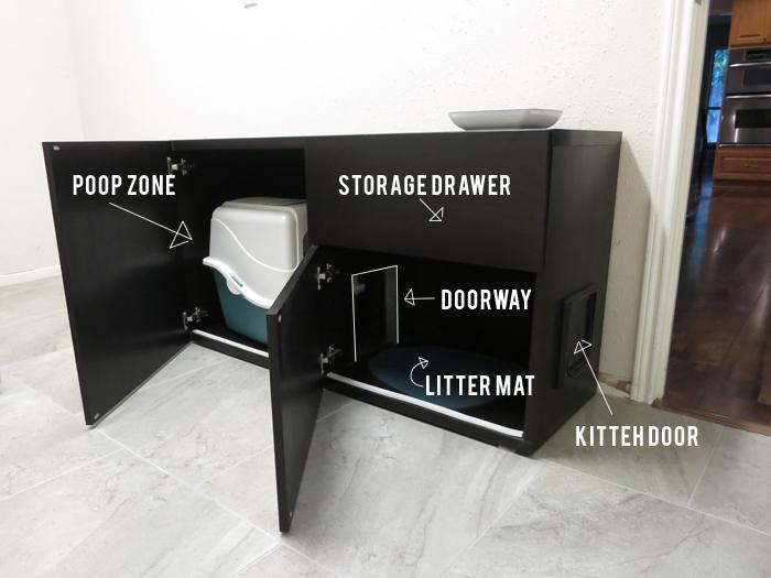 DIY Cat Box Cabinet – Evan & Katelyn