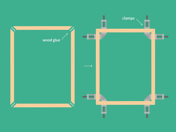 DIY wood canvas frame - evanandkatelyn.com