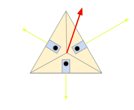 Solar Pyramid with Resultant Vector (red) and Individual Light Vectors (yellow)