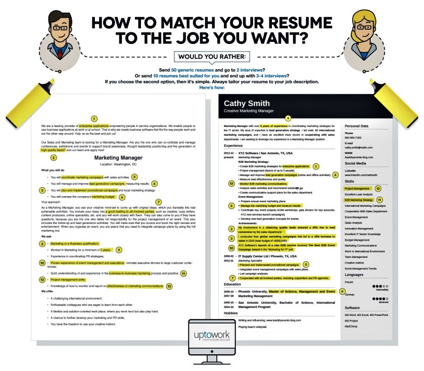 Matching Your Resume to the Job