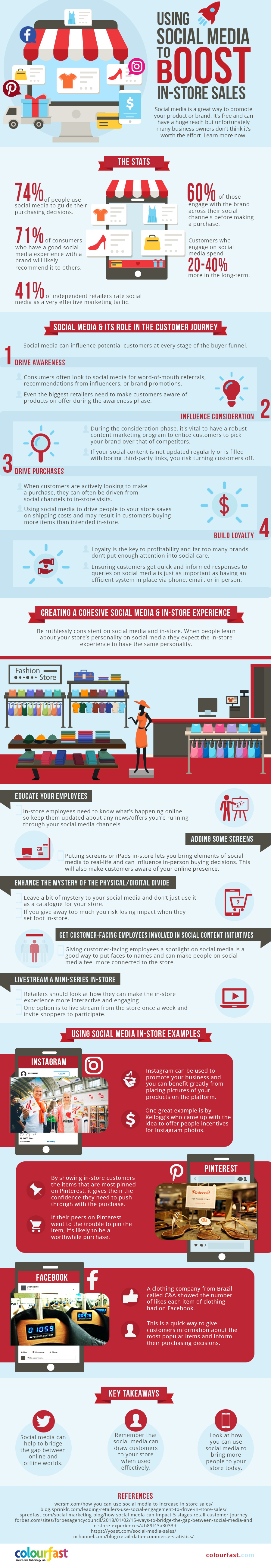 Using Social Media to Boost In-Store Shopping