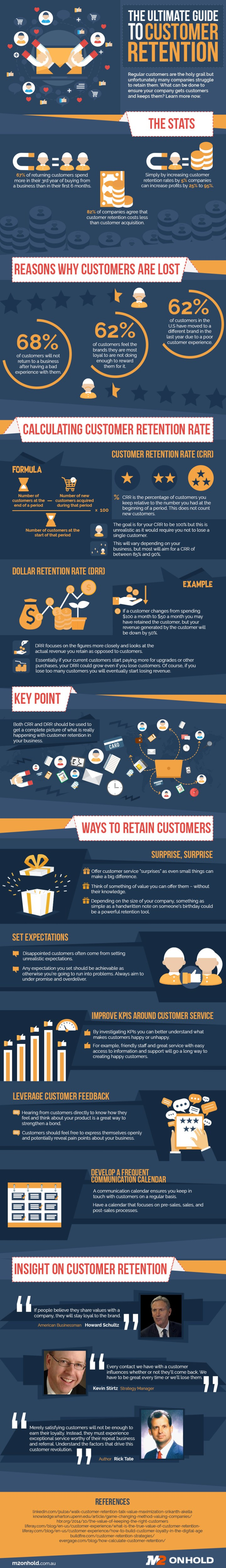 Better Retaining Customers