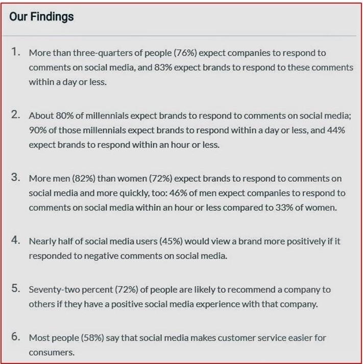 Social Media Transforming Public Relations